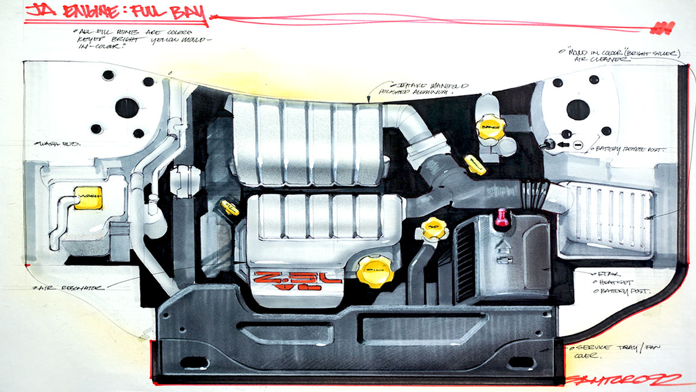 automotive design - underhood styling