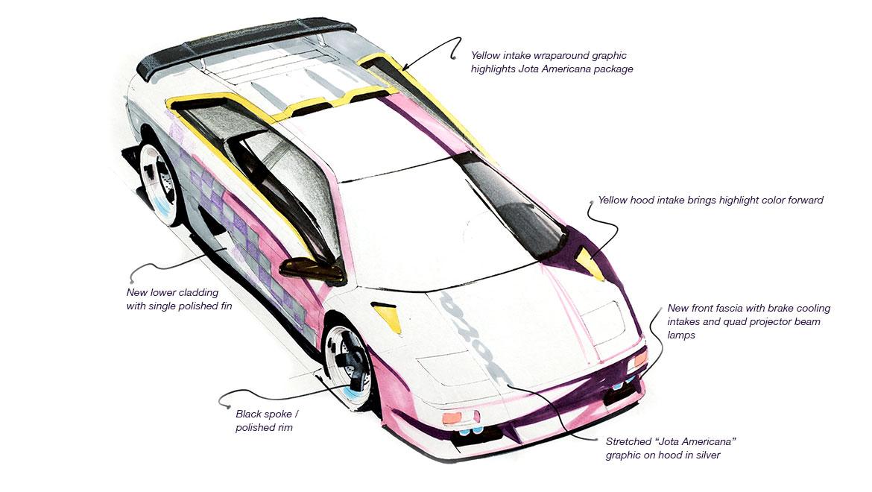 Design ideas for Lamborghini Jota by michael santoro